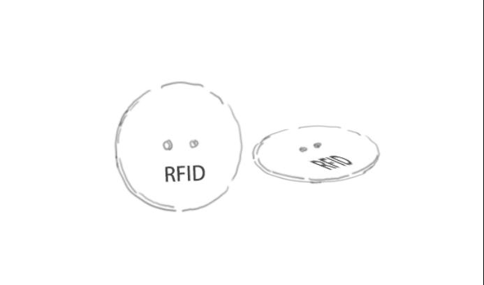 UHF RFID标签常见的8种形态及应用