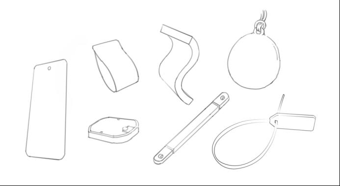 UHF RFID标签的7种不同形态及应用804.png