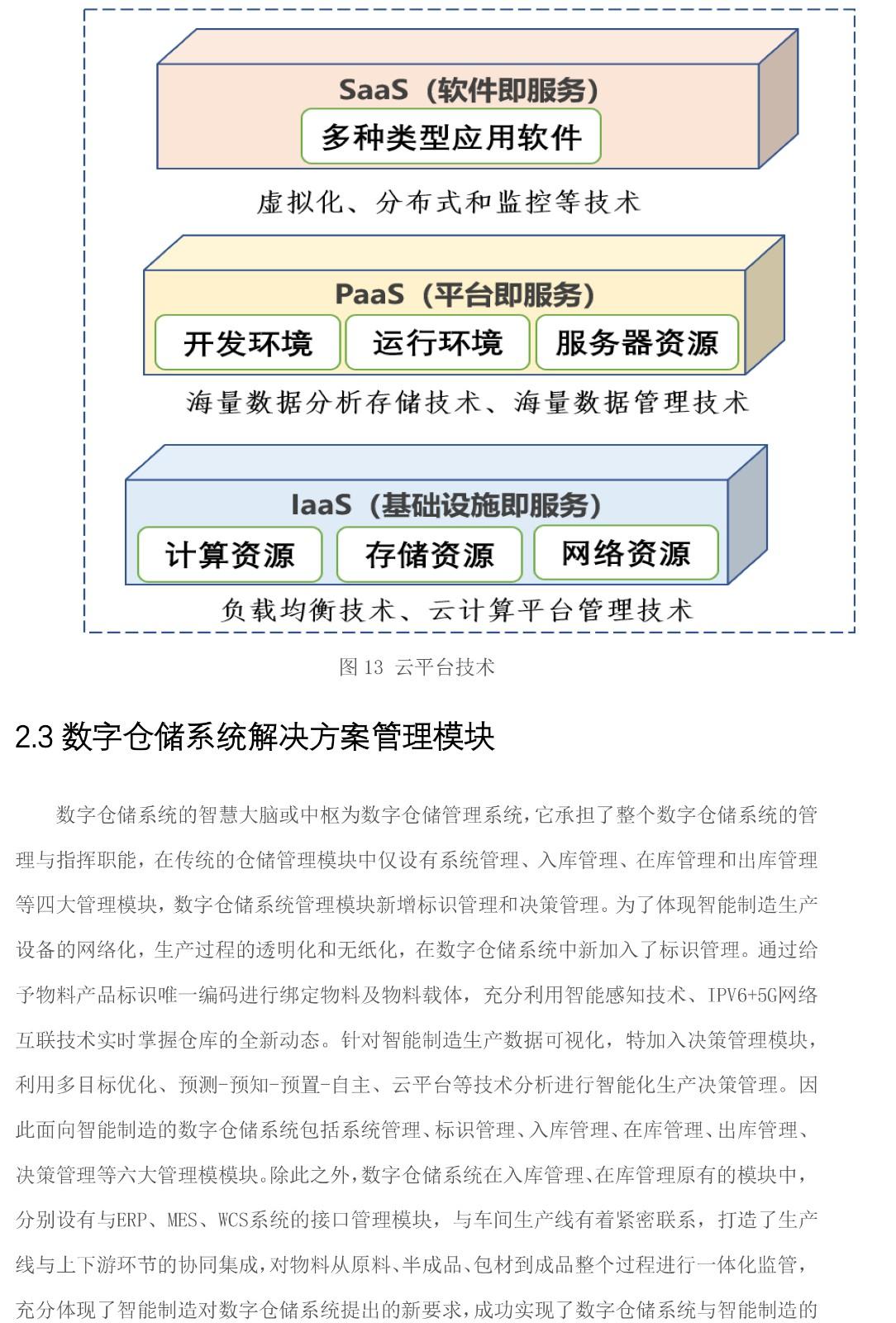 面向智能制造的数字仓储系统解决方案-白皮书V2-11 拷贝.jpg