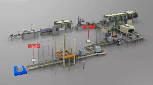 RFID技术助力工业智能制造生产线实现生产可视化管理