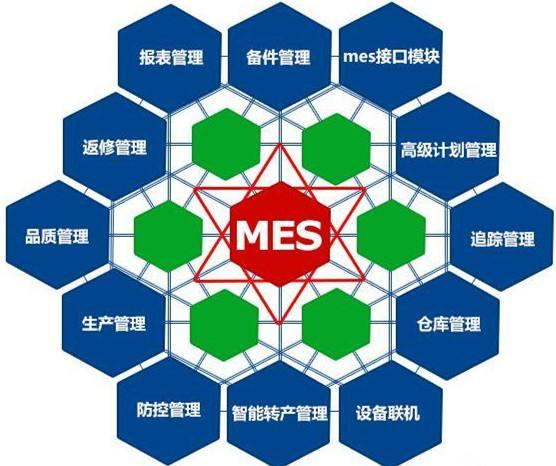 RFID数据采集成为MES系统精准数据