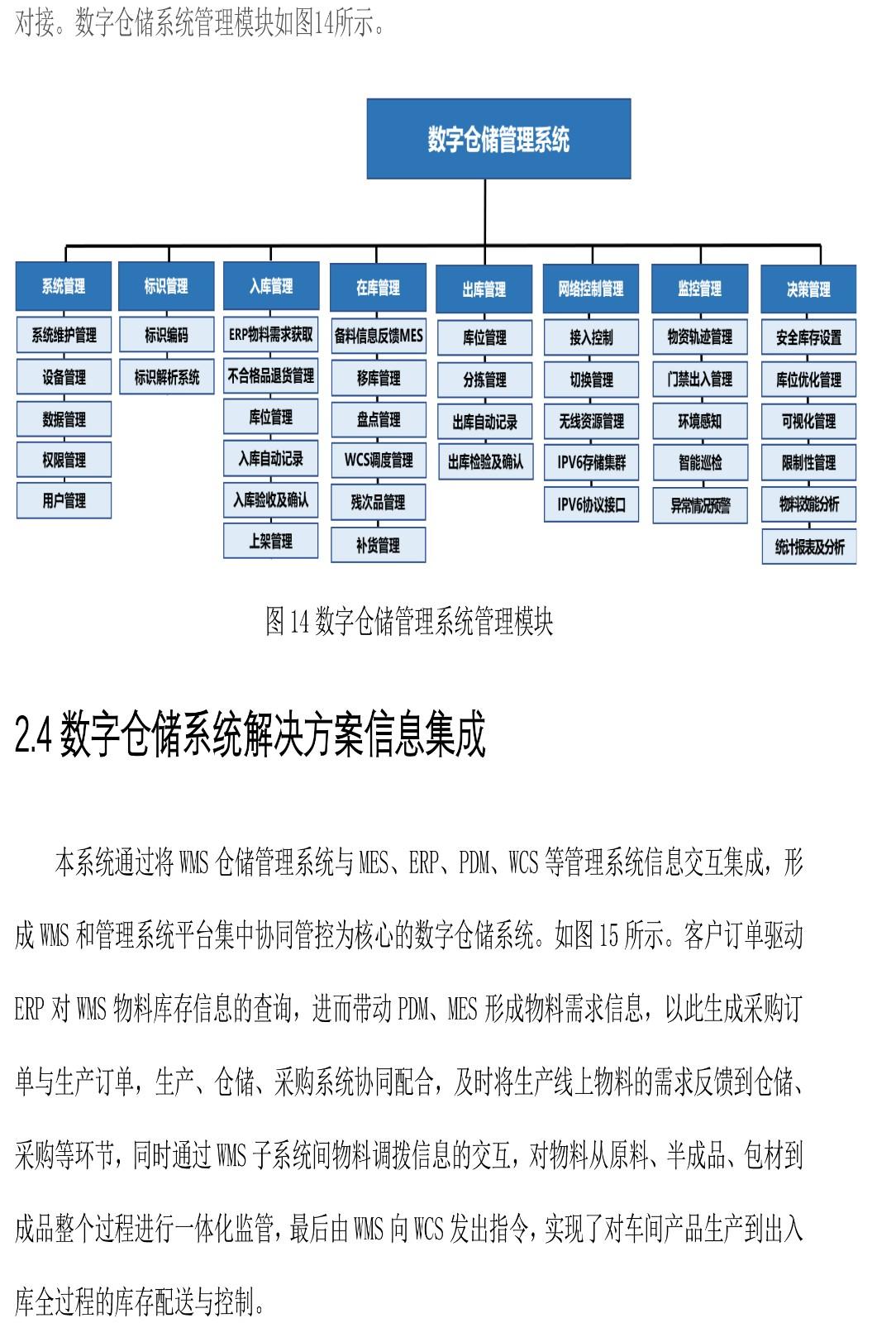 面向智能制造的数字仓储系统解决方案-白皮书V2-12 拷贝.jpg