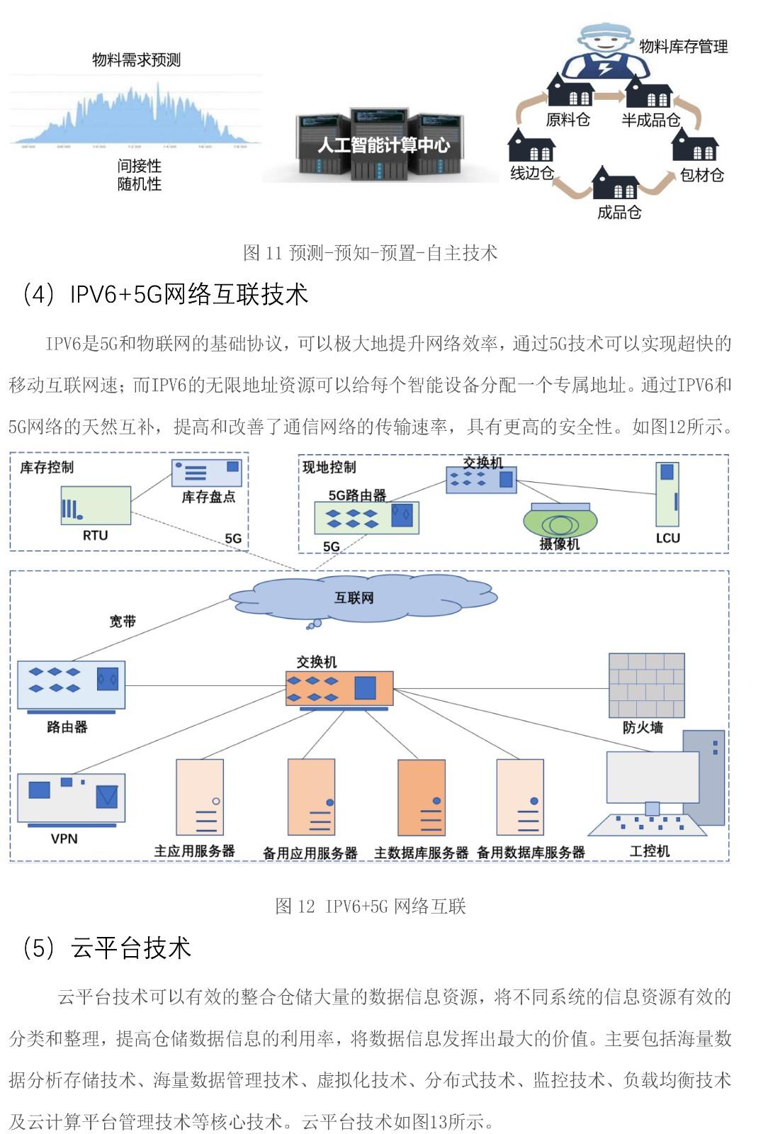 面向智能制造的数字仓储系统解决方案-白皮书V2-10 拷贝.jpg