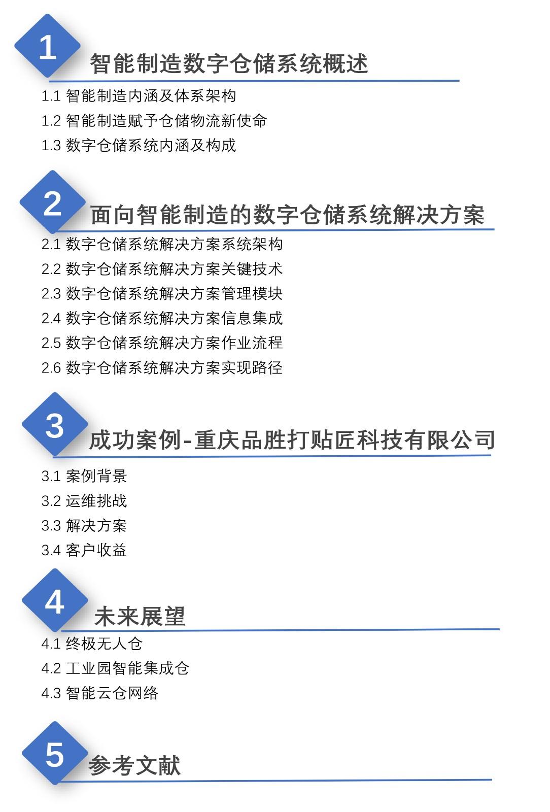 面向智能制造的数字仓储系统解决方案-白皮书V2-2 拷贝.jpg