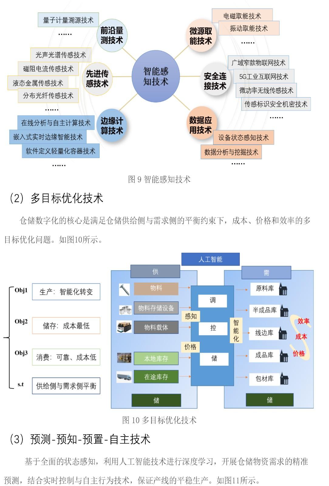 面向智能制造的数字仓储系统解决方案-白皮书V2-9 拷贝.jpg