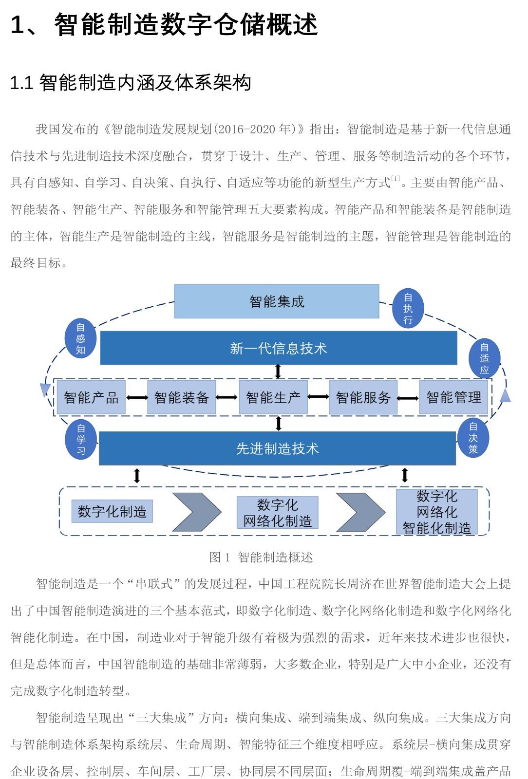 面向智能制造的数字仓储系统解决方案-白皮书V2-3 拷贝.jpg