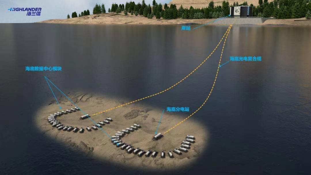 中国首个海底数据中心样机测试数据揭晓,达世界先进能效水平