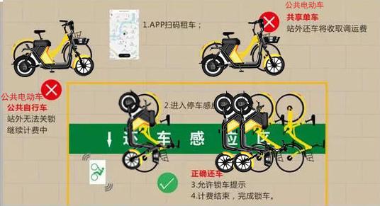 RFID共享电动车识别定向停车助力城市交通管控