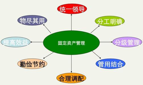 2.4G有源RFID资产定位管理管控