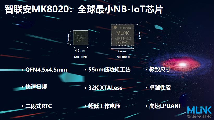 全球最小NB-IoT芯片诞生!产业上下和光同尘,助力物联网应用全面拓荒