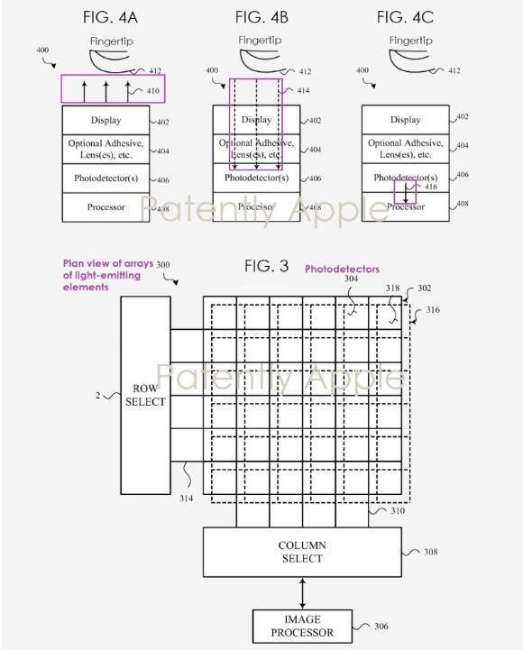苹果屏下指纹识别专利曝光,含光电传感器