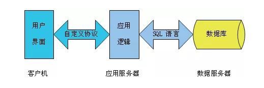 RFID技术在自动化堆场中的应用解析
