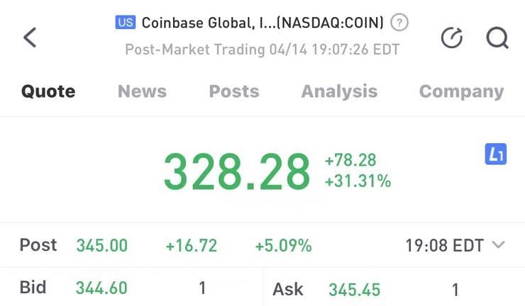 """数字货币成功破圈,""""加密第一股""""Coinbase上市"""