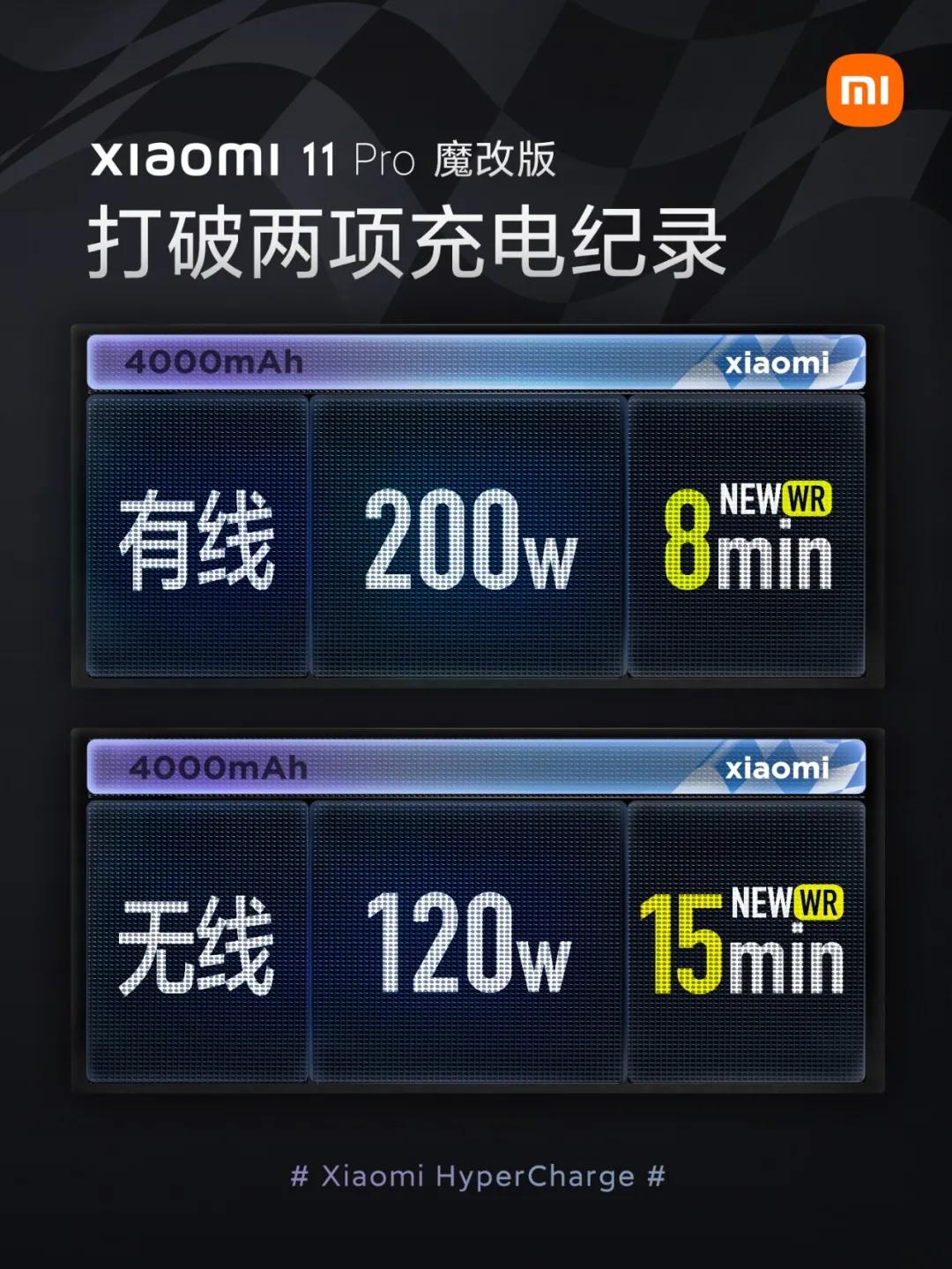 小米首发200W有线+120W无线快充