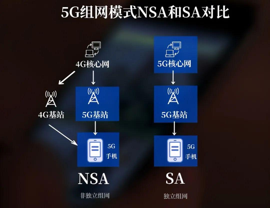 5G终端,路在何方?