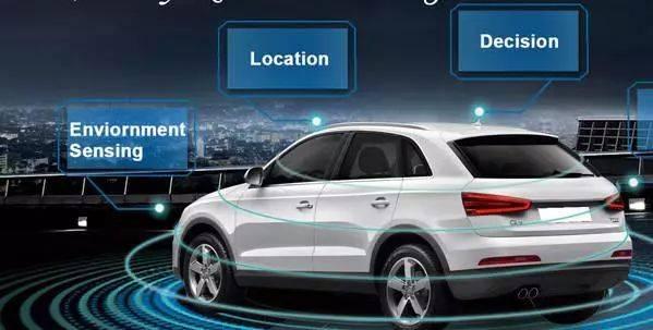 自动驾驶公司纵目完成D轮1.9亿美元融资 小米参投