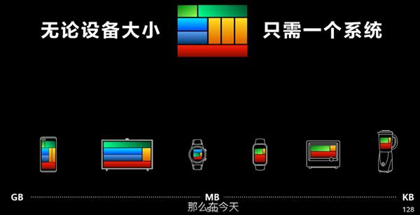 """华为正式发布鸿蒙手机操作系统:9年前的""""备胎""""转正"""