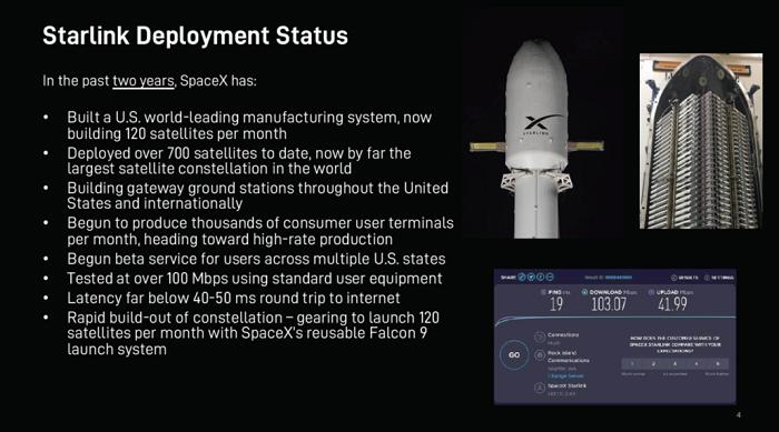 """SpaceX星链就机上Wi-Fi服务与""""数家""""航空公司接洽"""